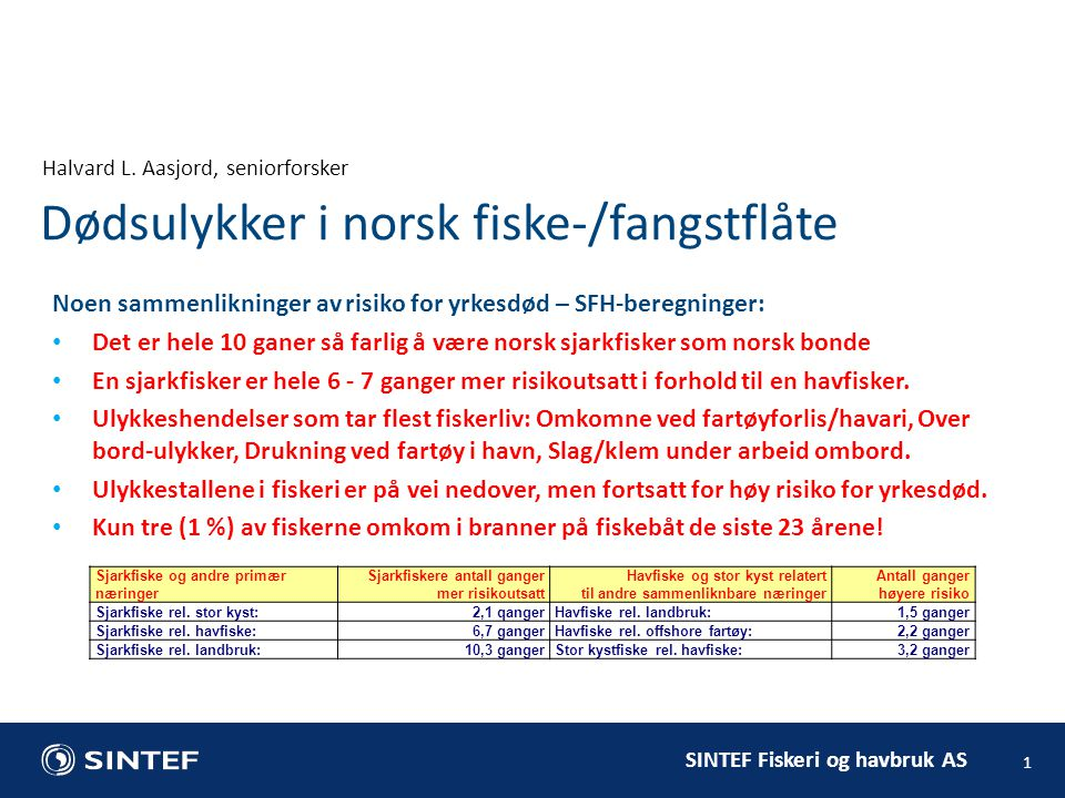 SINTEF Fiskeri og havbruk AS • Dødsulykker i den norske fiskeflåten perioden januar 1990 – mai 2013: sum 295 omkomne yrkesfiskere.