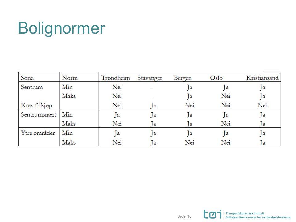 Side Bolignormer 16