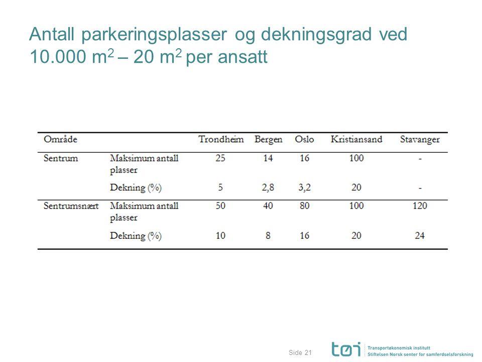 Side Antall parkeringsplasser og dekningsgrad ved 10.000 m 2 – 20 m 2 per ansatt 21