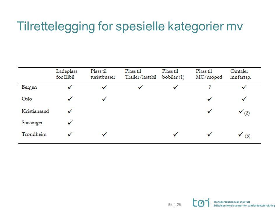 Side Tilrettelegging for spesielle kategorier mv 26