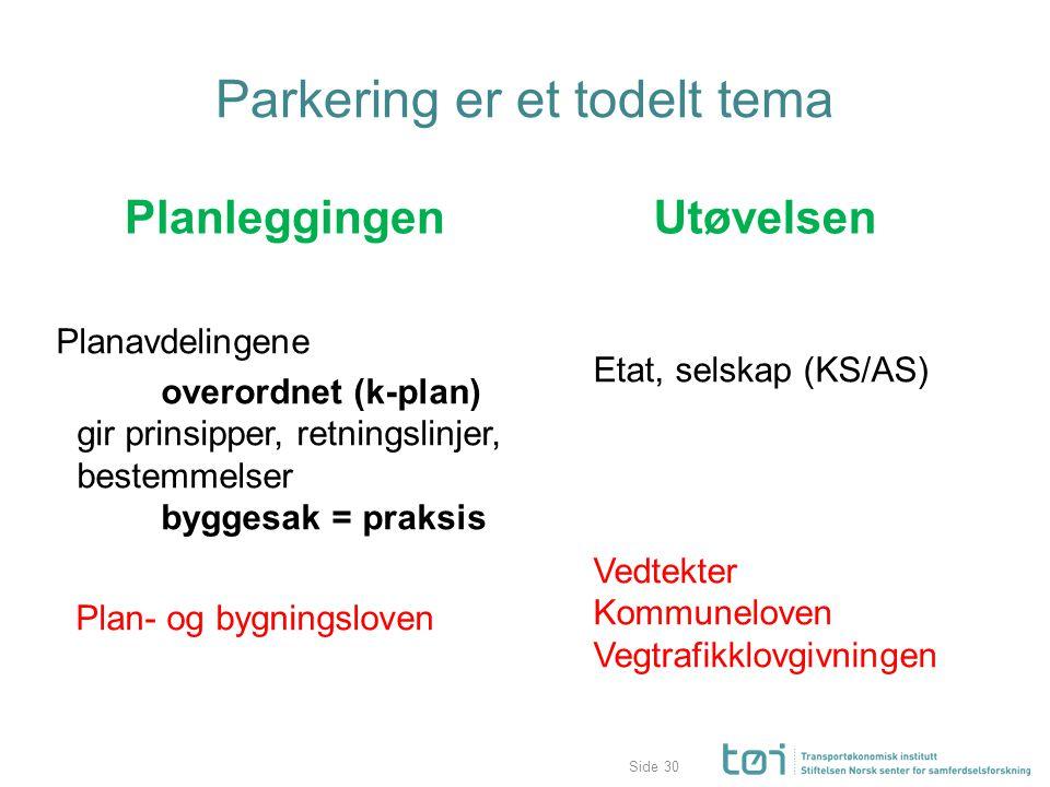 Side Parkering er et todelt tema Planleggingen Planavdelingene overordnet (k-plan) gir prinsipper, retningslinjer, bestemmelser byggesak = praksis Pla
