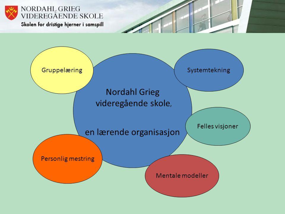 en lærende organisasjon Nordahl Grieg videregående skole, Personlig mestring Systemtekning Mentale modeller Felles visjoner Gruppelæring