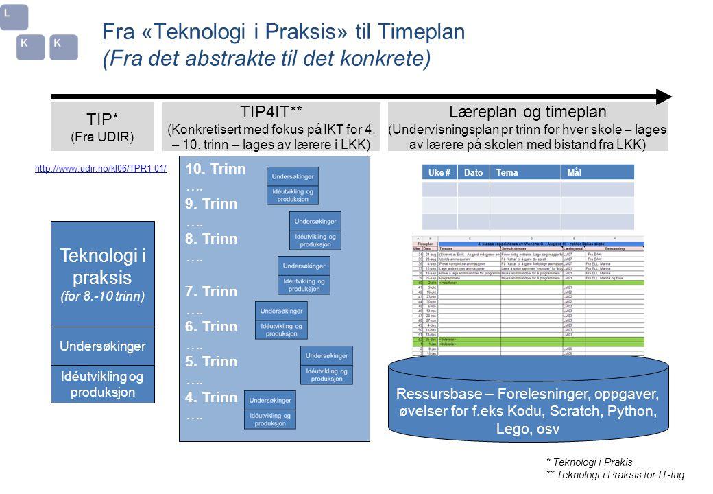 Ressursbase – Forelesninger, oppgaver, øvelser for f.eks Kodu, Scratch, Python, Lego, osv Fra «Teknologi i Praksis» til Timeplan (Fra det abstrakte ti