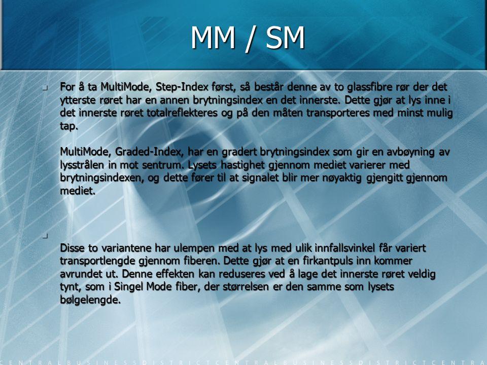 MM / SM  For å ta MultiMode, Step-Index først, så består denne av to glassfibre rør der det ytterste røret har en annen brytningsindex en det innerst