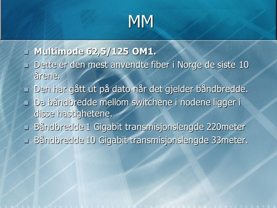 MM  Multimode 62,5/125 OM1.  Dette er den mest anvendte fiber i Norge de siste 10 årene.  Den har gått ut på dato når det gjelder båndbredde.  Da