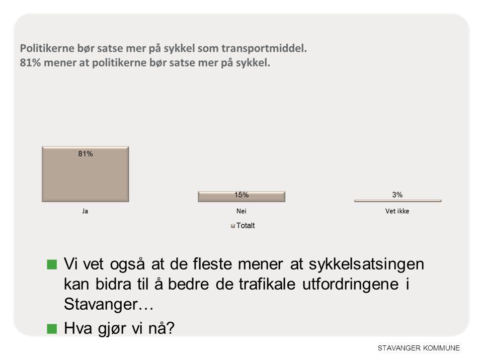 STAVANGER KOMMUNE ■ Vi vet også at de fleste mener at sykkelsatsingen kan bidra til å bedre de trafikale utfordringene i Stavanger… ■ Hva gjør vi nå?