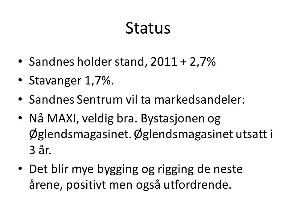 Status • Sandnes holder stand, 2011 + 2,7% • Stavanger 1,7%. • Sandnes Sentrum vil ta markedsandeler: • Nå MAXI, veldig bra. Bystasjonen og Øglendsmag