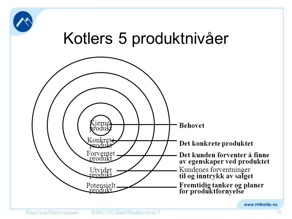 Kotlers 5 produktnivåer BØK100 Bedriftsøkonomi 1 Kjerne- produkt Konkrete produkt Forventet produkt Utvidet produkt Potensielt produkt Fremtidig tanke