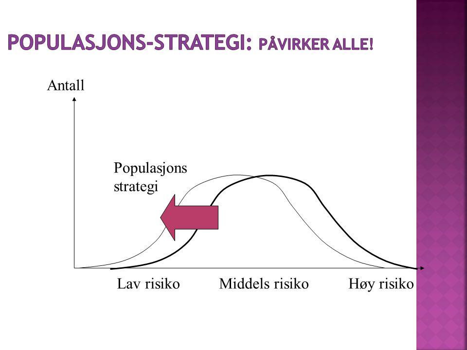 Antall Populasjons strategi Lav risiko Middels risiko Høy risiko