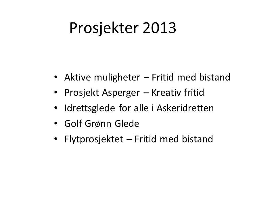 Prosjekter 2013 • Aktive muligheter – Fritid med bistand • Prosjekt Asperger – Kreativ fritid • Idrettsglede for alle i Askeridretten • Golf Grønn Gle
