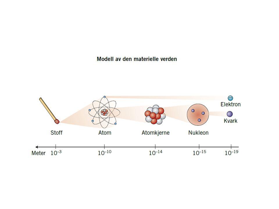 Fusjons Reaksjoner i sola Sjekk at bevaring av nukleontall og ladningstall er oppfylt i reaksjonene