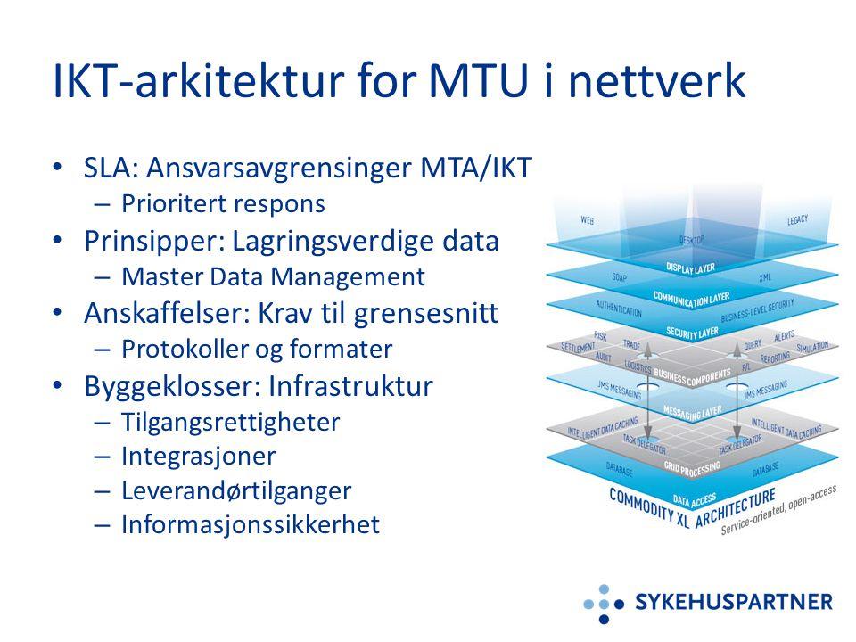 IKT-arkitektur for MTU i nettverk • SLA: Ansvarsavgrensinger MTA/IKT – Prioritert respons • Prinsipper: Lagringsverdige data – Master Data Management