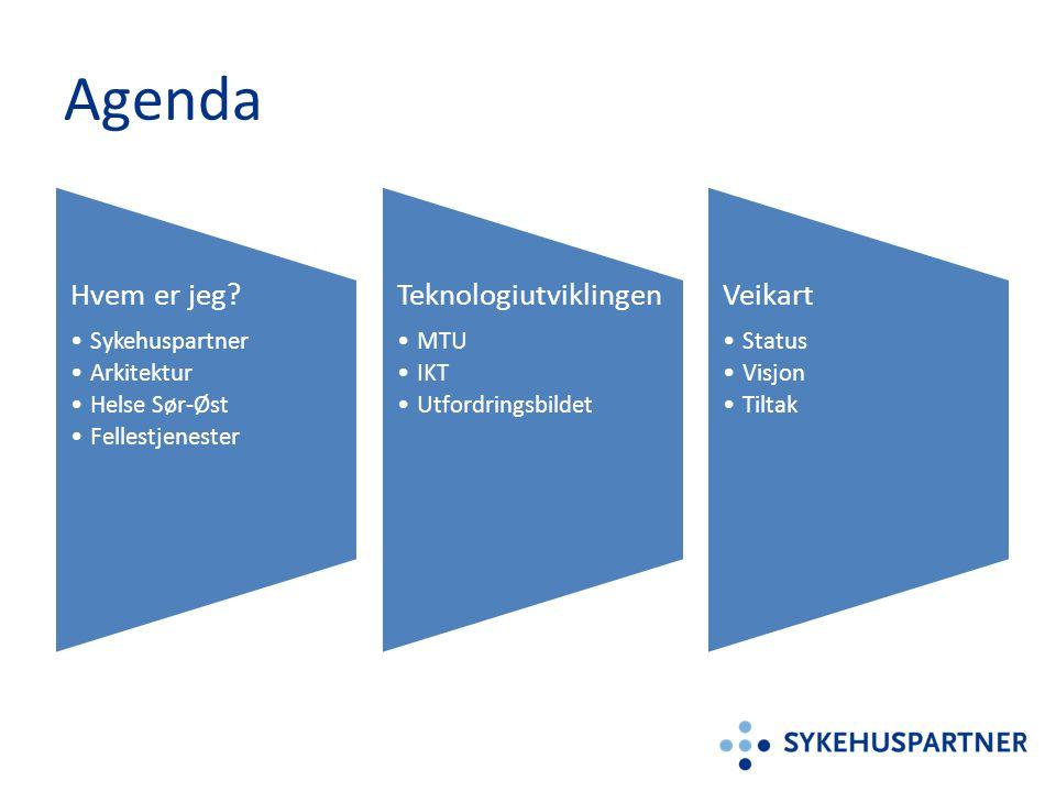 Agenda Hvem er jeg? •Sykehuspartner •Arkitektur •Helse Sør-Øst •Fellestjenester Teknologiutviklingen •MTU •IKT •Utfordringsbildet Veikart •Status •Vis