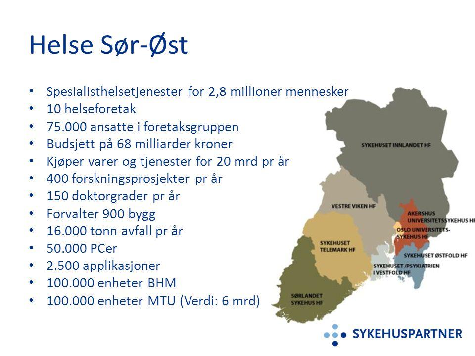 Helse Sør-Øst • Spesialisthelsetjenester for 2,8 millioner mennesker • 10 helseforetak • 75.000 ansatte i foretaksgruppen • Budsjett på 68 milliarder