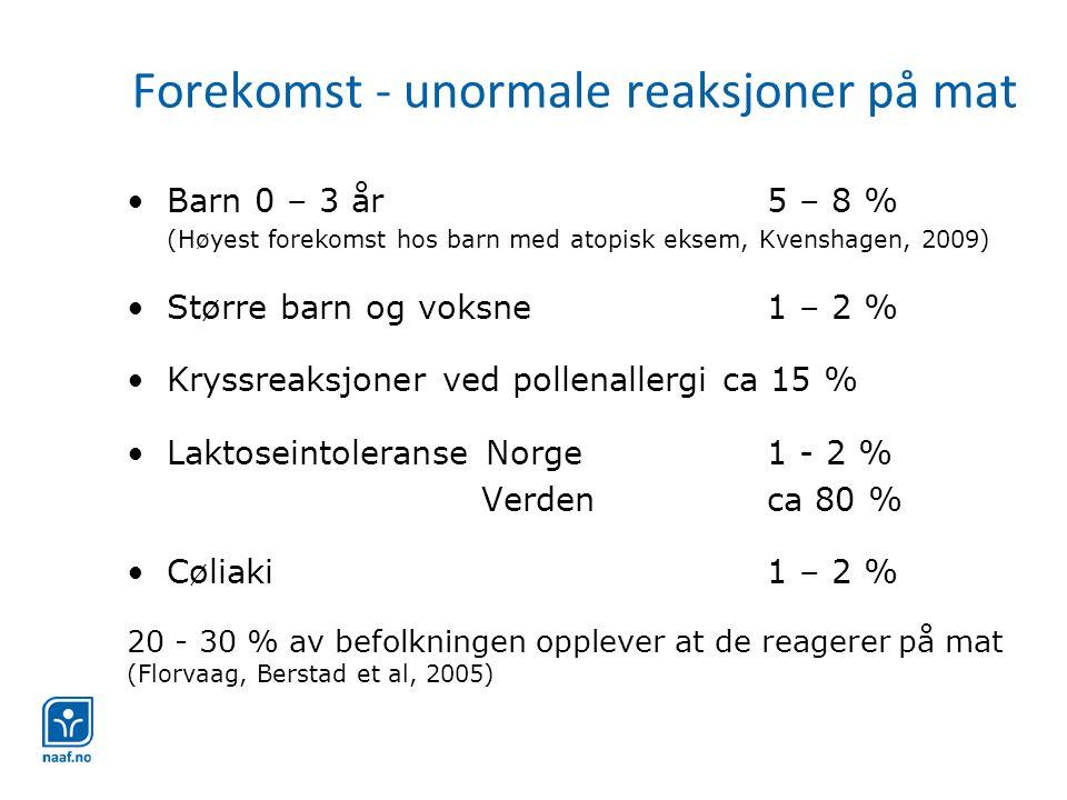 Forekomst - unormale reaksjoner på mat •Barn 0 – 3 år5 – 8 % (Høyest forekomst hos barn med atopisk eksem, Kvenshagen, 2009) •Større barn og voksne1 – 2 % •Kryssreaksjoner ved pollenallergi ca 15 % •Laktoseintoleranse Norge1 - 2 % Verdenca 80 % •Cøliaki1 – 2 % 20 - 30 % av befolkningen opplever at de reagerer på mat (Florvaag, Berstad et al, 2005)