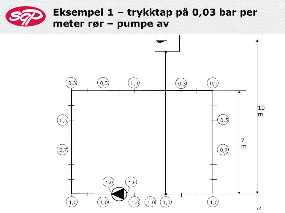 Eksempel 1 – trykktap på 0,03 bar per meter rør – pumpe av 22 1,0 10 m 7m7m 0,7 0,5 0,3 1,0 0,5 0,7 1.0