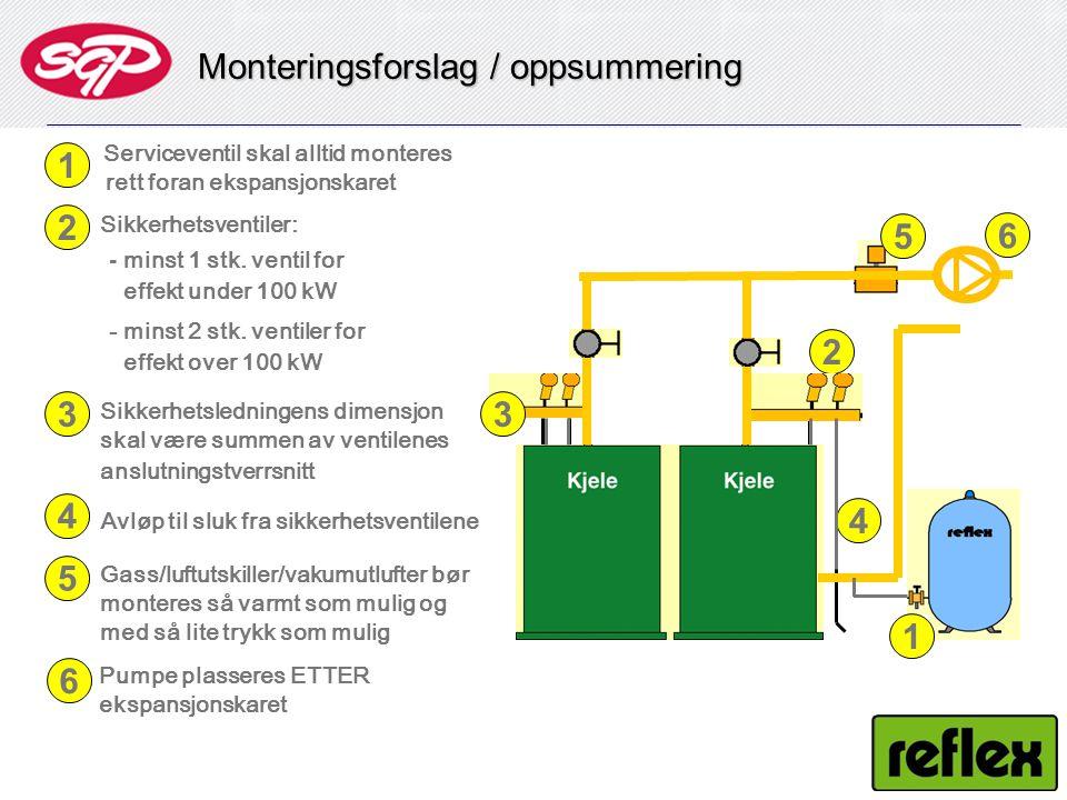 2 - minst 2 stk. ventiler for effekt over 100 kW 2 Sikkerhetsventiler: - minst 1 stk. ventil for effekt under 100 kW 55 Gass/luftutskiller/vakumutluft
