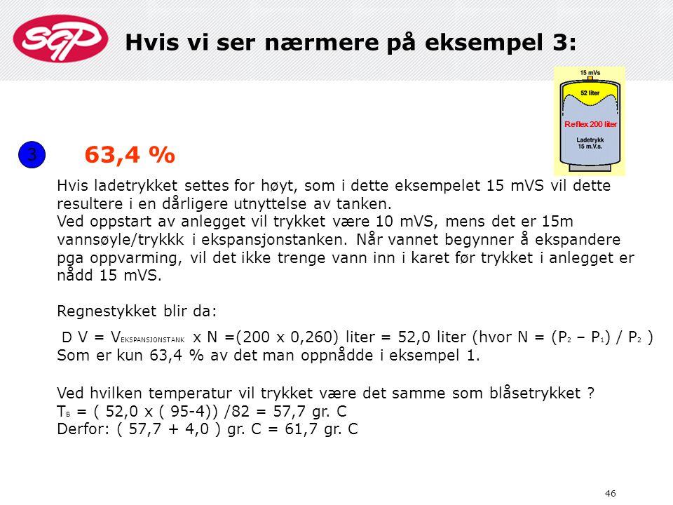 46 3 Hvis ladetrykket settes for høyt, som i dette eksempelet 15 mVS vil dette resultere i en dårligere utnyttelse av tanken. Ved oppstart av anlegget
