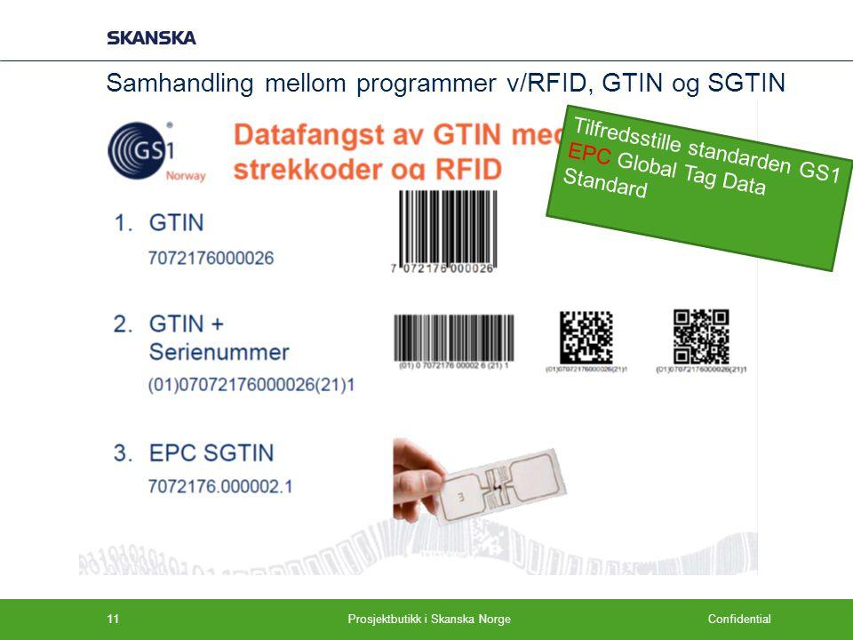 Confidential Samhandling mellom programmer v/RFID, GTIN og SGTIN Prosjektbutikk i Skanska Norge 11 Tilfredsstille standarden GS1 EPC Global Tag Data S