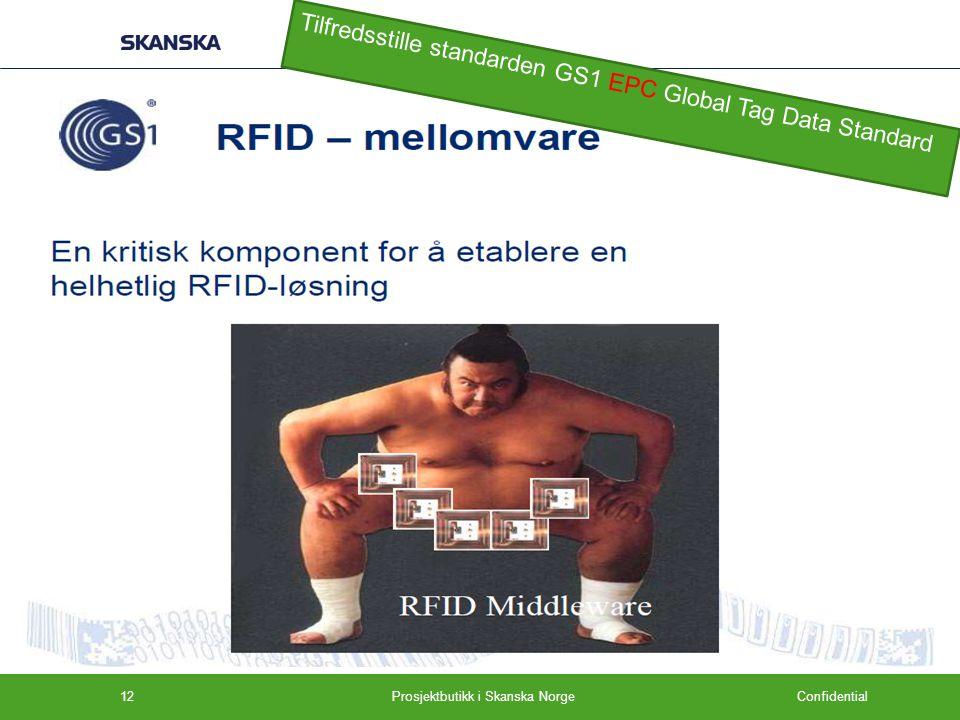 Confidential Prosjektbutikk i Skanska Norge 12 Tilfredsstille standarden GS1 EPC Global Tag Data Standard