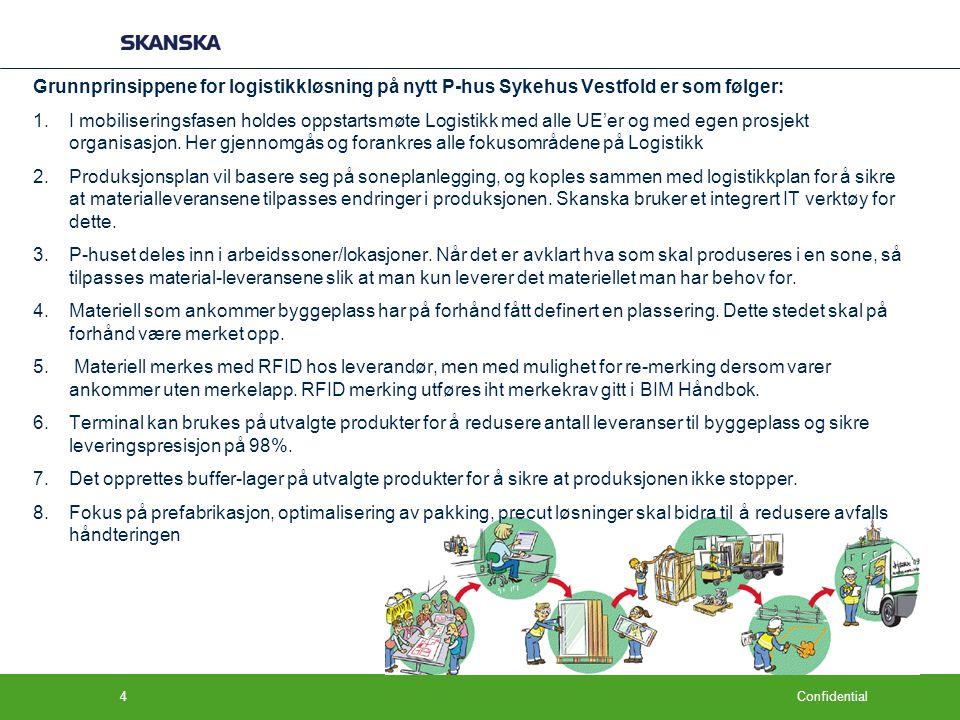 Confidential Grunnprinsippene for logistikkløsning på nytt P-hus Sykehus Vestfold er som følger: 1.I mobiliseringsfasen holdes oppstartsmøte Logistikk