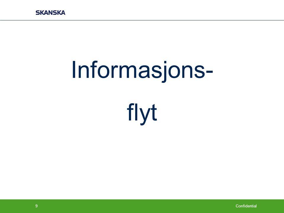 Confidential Informasjons- flyt 9