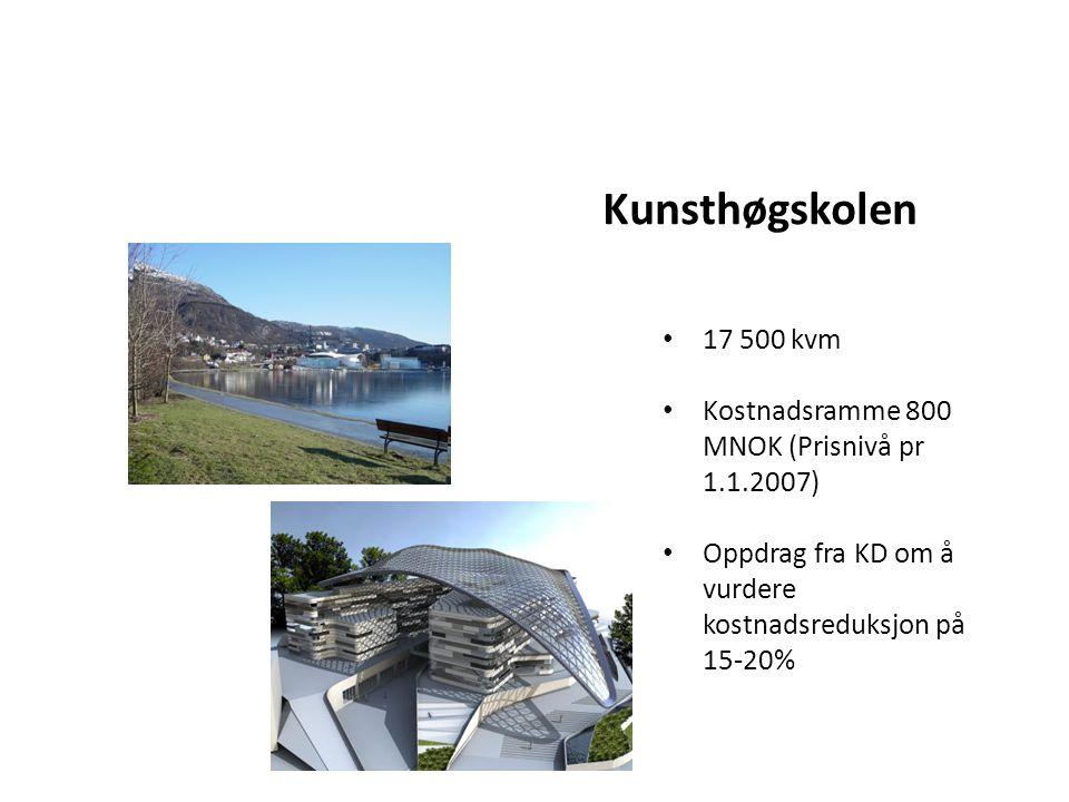 Kunsthøgskolen • 17 500 kvm • Kostnadsramme 800 MNOK (Prisnivå pr 1.1.2007) • Oppdrag fra KD om å vurdere kostnadsreduksjon på 15-20%