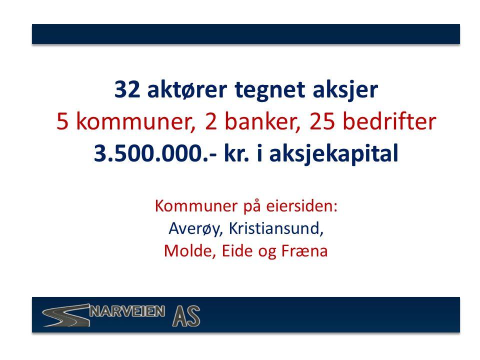32 aktører tegnet aksjer 5 kommuner, 2 banker, 25 bedrifter 3.500.000.- kr.