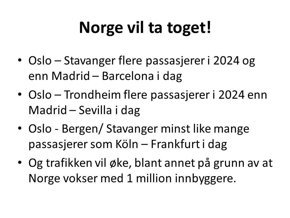 Norge vil ta toget! • Oslo – Stavanger flere passasjerer i 2024 og enn Madrid – Barcelona i dag • Oslo – Trondheim flere passasjerer i 2024 enn Madrid