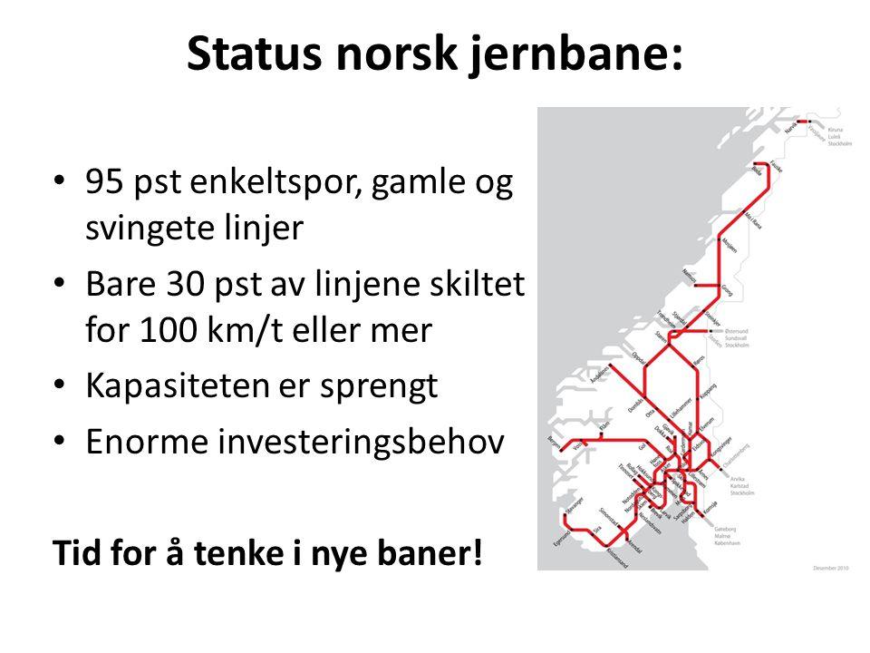 Status norsk jernbane: • 95 pst enkeltspor, gamle og svingete linjer • Bare 30 pst av linjene skiltet for 100 km/t eller mer • Kapasiteten er sprengt