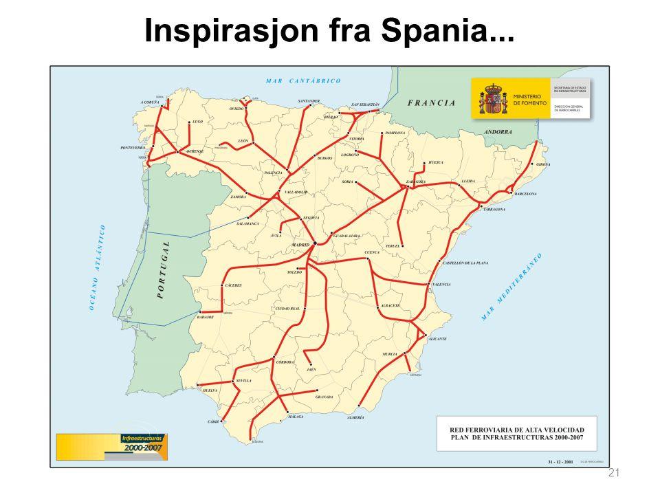 21 Inspirasjon fra Spania...