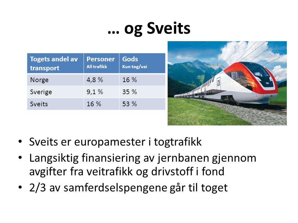 … og Sveits • Sveits er europamester i togtrafikk • Langsiktig finansiering av jernbanen gjennom avgifter fra veitrafikk og drivstoff i fond • 2/3 av