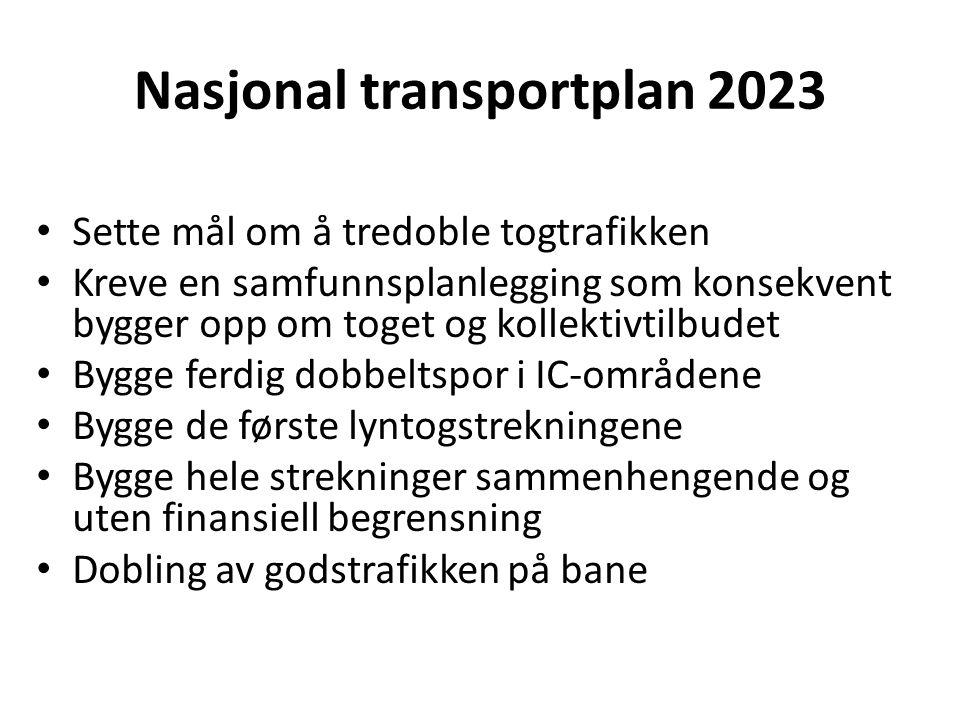 Nasjonal transportplan 2023 • Sette mål om å tredoble togtrafikken • Kreve en samfunnsplanlegging som konsekvent bygger opp om toget og kollektivtilbu