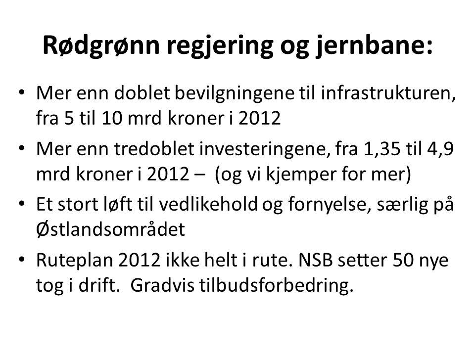 Rødgrønn regjering og jernbane: • Mer enn doblet bevilgningene til infrastrukturen, fra 5 til 10 mrd kroner i 2012 • Mer enn tredoblet investeringene,