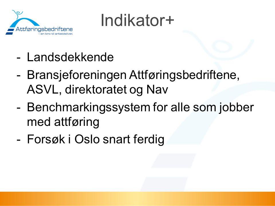 -Landsdekkende -Bransjeforeningen Attføringsbedriftene, ASVL, direktoratet og Nav -Benchmarkingssystem for alle som jobber med attføring -Forsøk i Oslo snart ferdig