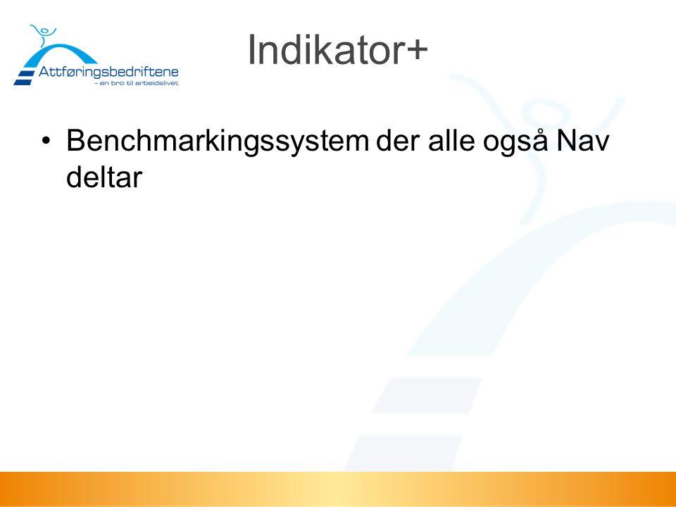 Indikator+ •Benchmarkingssystem der alle også Nav deltar