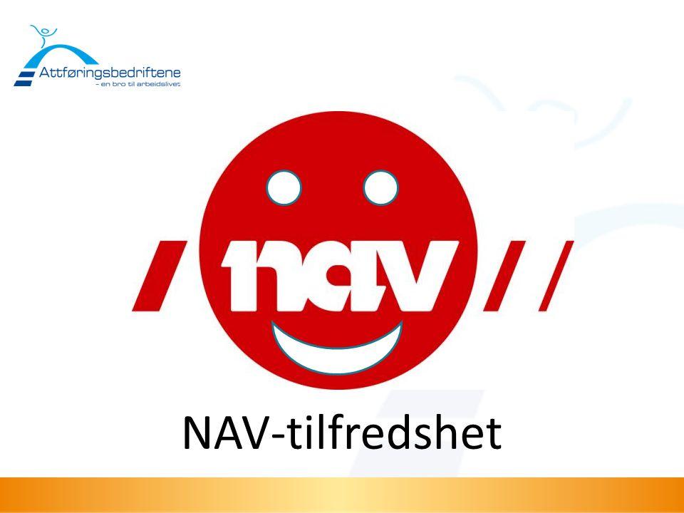 NAV-tilfredshet