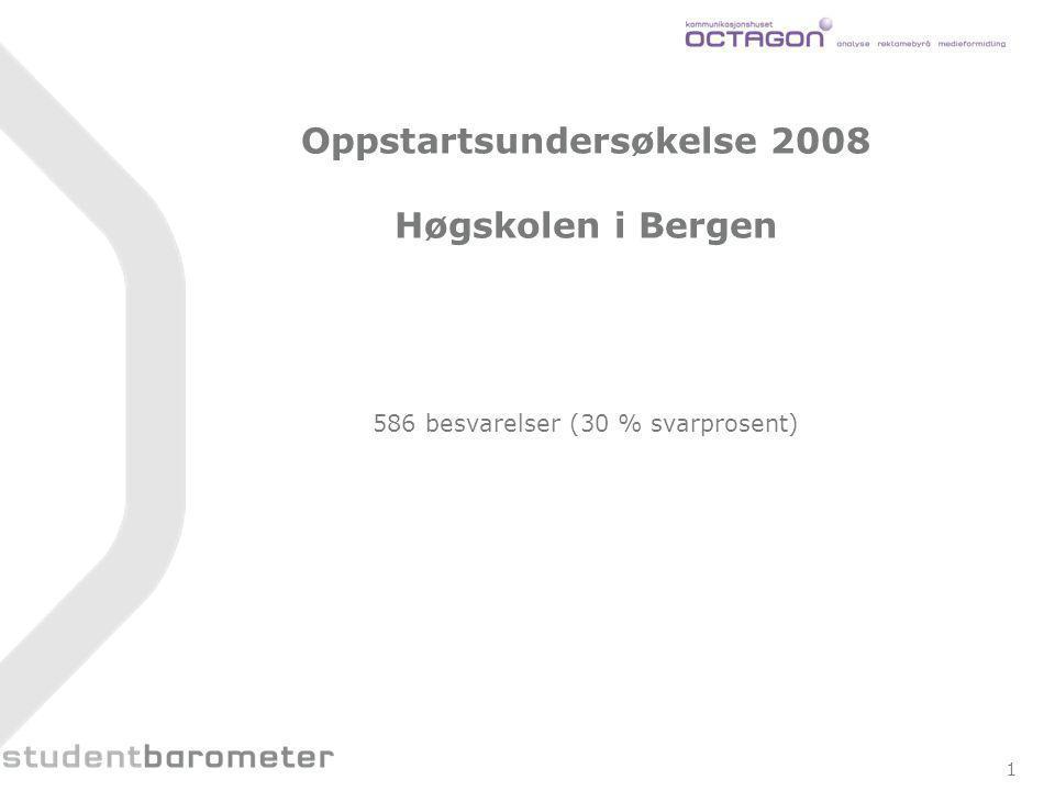 1 Oppstartsundersøkelse 2008 Høgskolen i Bergen 586 besvarelser (30 % svarprosent)