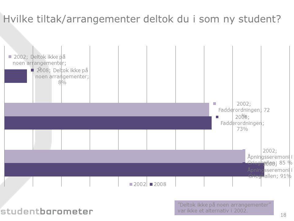 Hvilke tiltak/arrangementer deltok du i som ny student.
