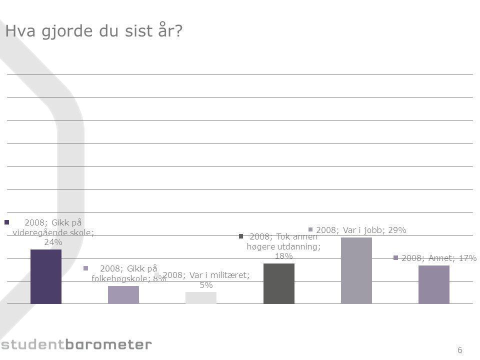 Hvor tilfreds er du med informasjonen du fikk fra Høgskolen i Bergen? 17