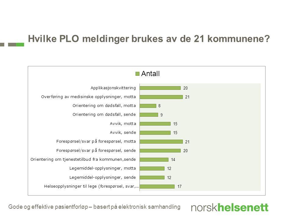 Hvilke PLO meldinger brukes av de 21 kommunene? Gode og effektive pasientforløp – basert på elektronisk samhandling