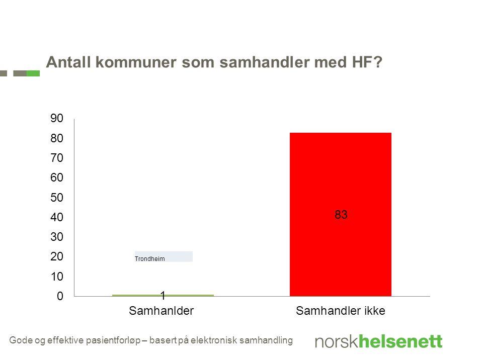 Antall kommuner som samhandler med HF? Gode og effektive pasientforløp – basert på elektronisk samhandling Trondheim