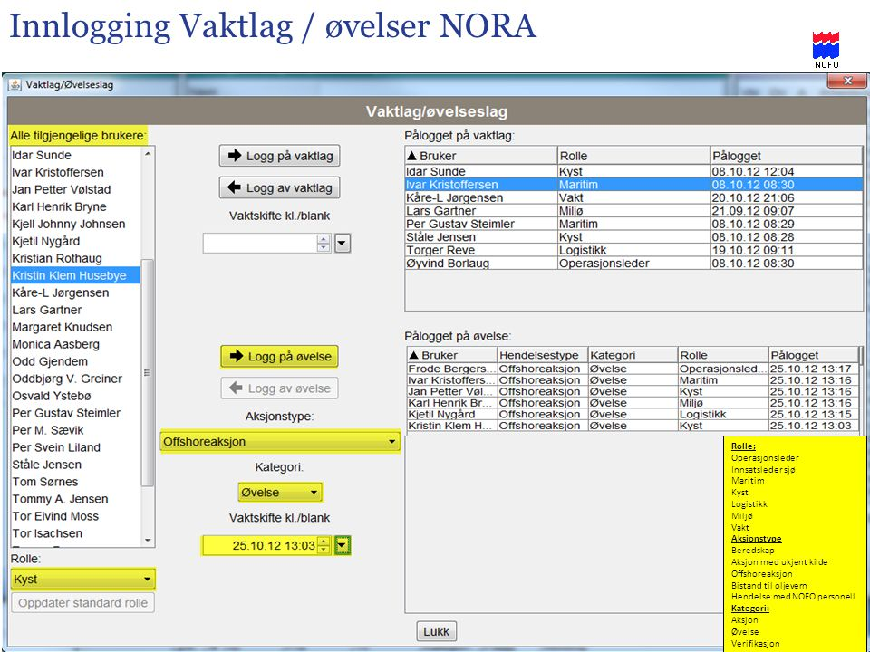 NORSK OLJEVERNFORENING FOR OPERATØRSELSKAP | SIDE 14 Arbeidsoppgaver i NORA - Roller For å kunne huke av for utført arbeidsoppgave høyreklikkes det på «rød kule» og velger utfør angi tid eller utfør.