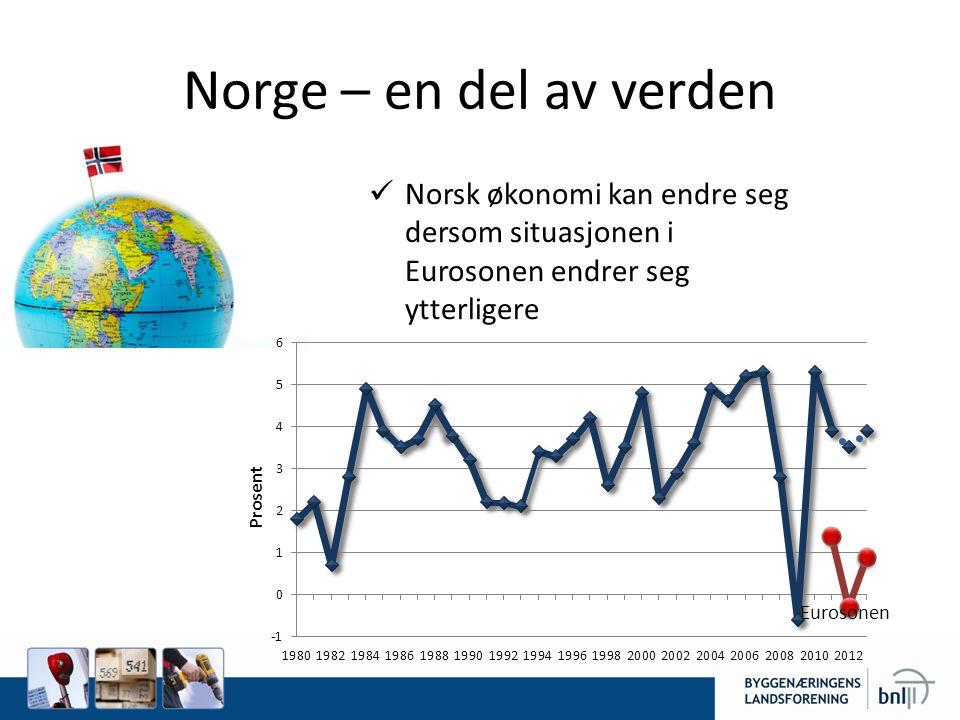 Mens Norge økonomi går godt, sliter svært mange land i Europa og resten av verden… Kilde: BNLS