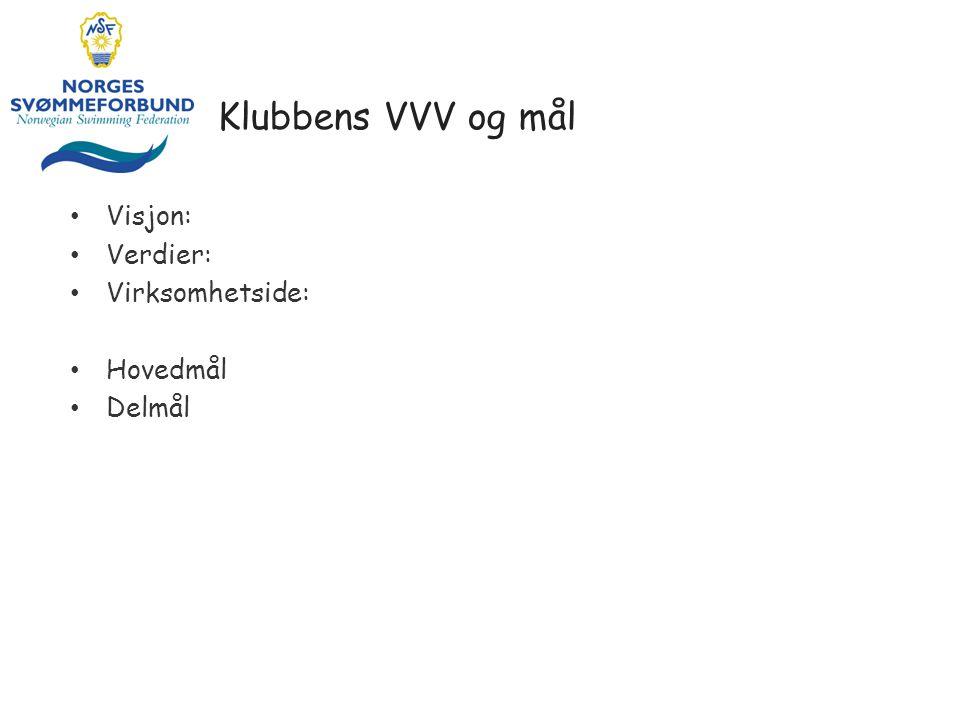 Klubbens VVV og mål • Visjon: • Verdier: • Virksomhetside: • Hovedmål • Delmål