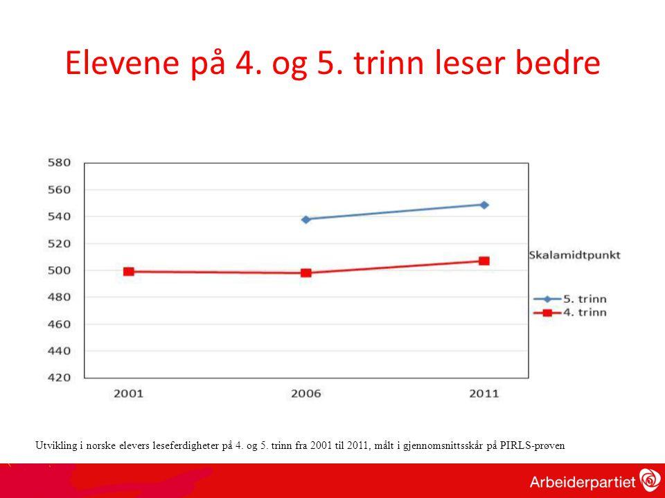 Elevene på 4. og 5. trinn leser bedre Utvikling i norske elevers leseferdigheter på 4.