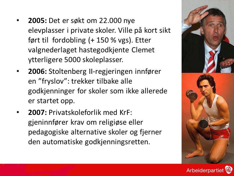 • 2005: Det er søkt om 22.000 nye elevplasser i private skoler.