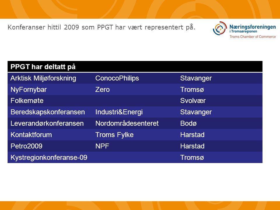 Konferanser hittil 2009 som PPGT har vært representert på.