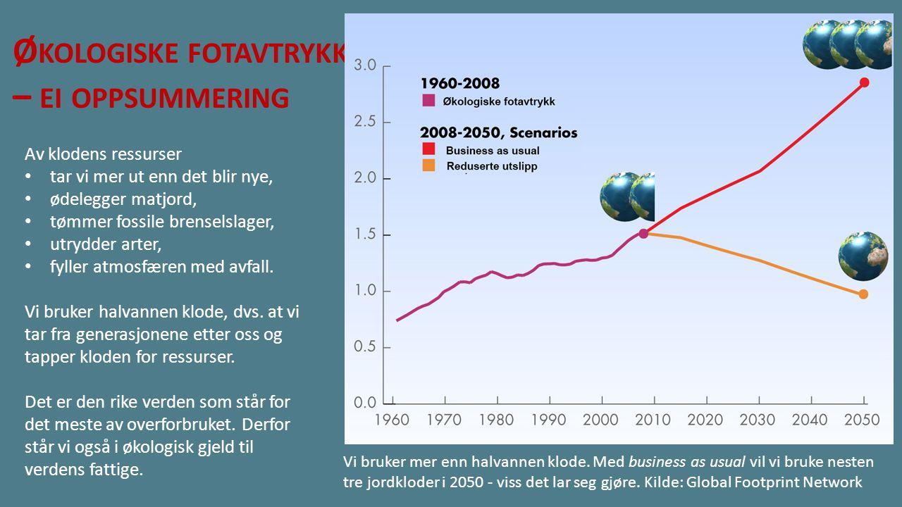 Ø KOLOGISKE FOTAVTRYKK – EI OPPSUMMERING Av klodens ressurser • tar vi mer ut enn det blir nye, • ødelegger matjord, • tømmer fossile brenselslager, •