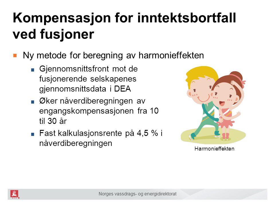 Norges vassdrags- og energidirektorat Kompensasjon for inntektsbortfall ved fusjoner ■ Ny metode for beregning av harmonieffekten Harmonieffekten ■ Gj
